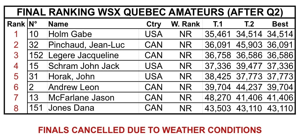 WSX Quebec 2014 FINAL RESULTS PROS[1]